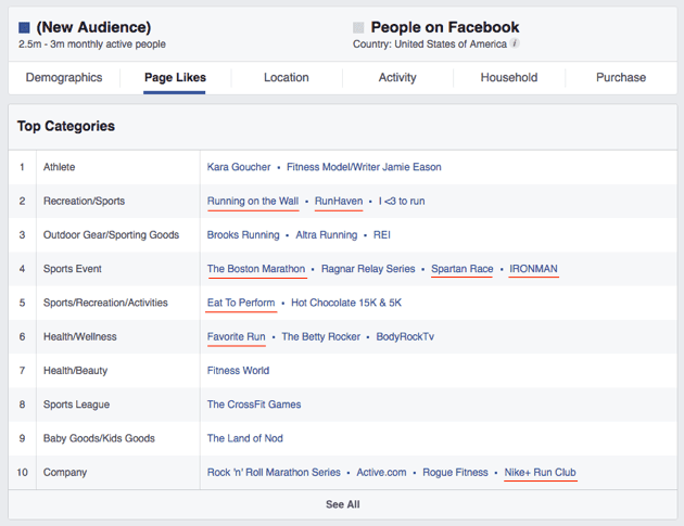 top facebook pages